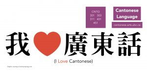 CNTO: Cantonese Language Courses